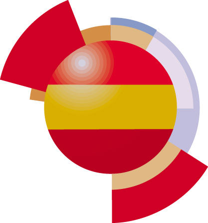 Testez vos connaissances en Espagnol