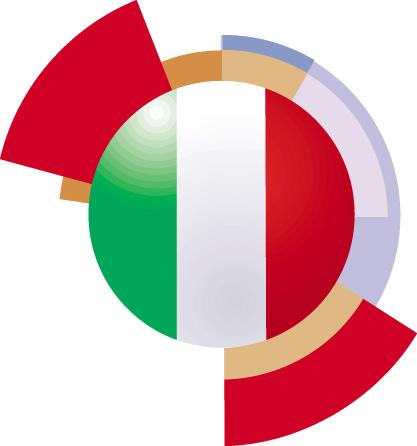 Testez vos connaissances en Italien